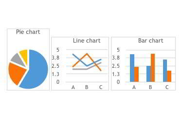 IELTS Graphs and Charts